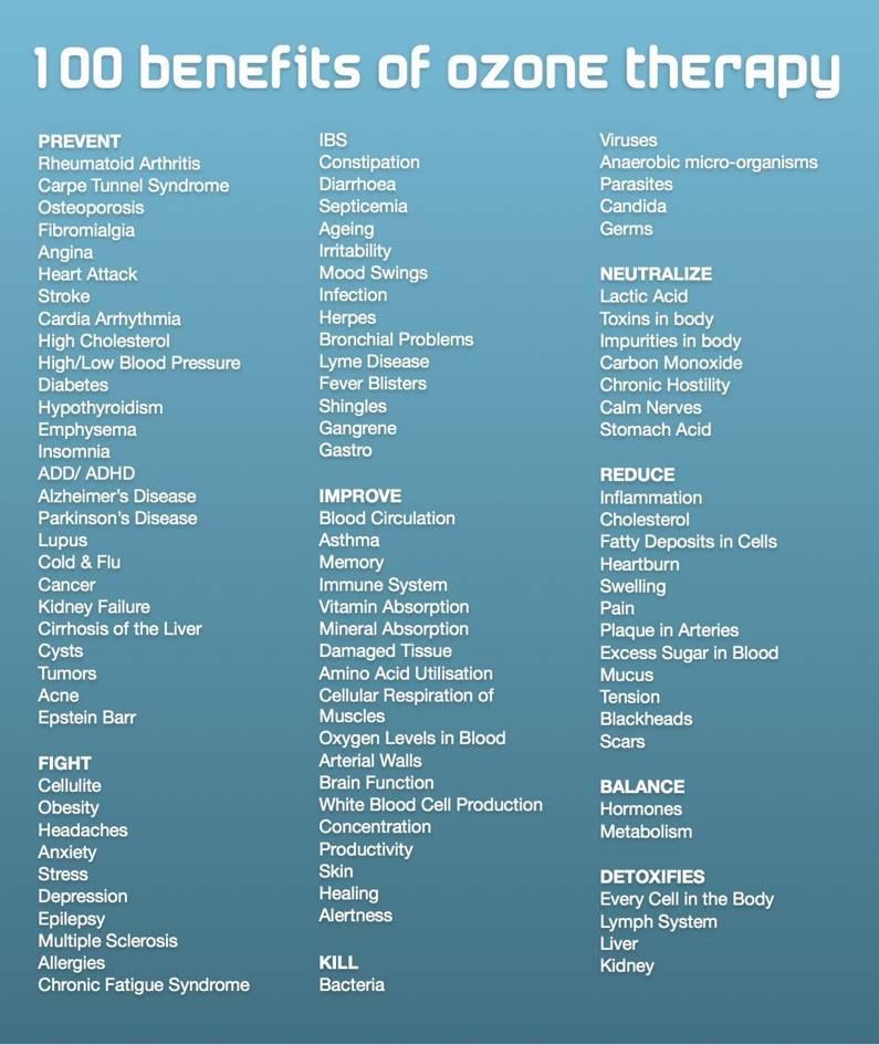 ozone-sauna-therapy-benefits-image